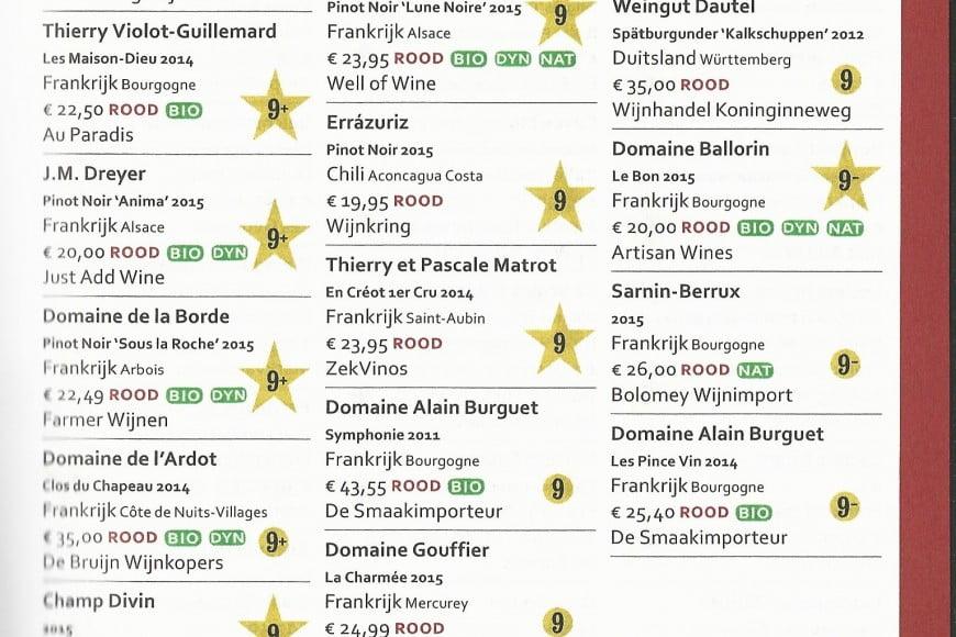 Top 25 Pinot Noir