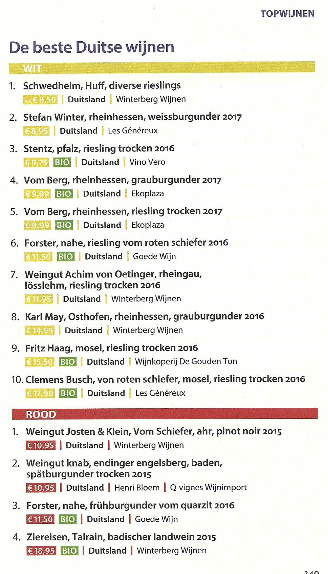 Beste Duitse wijnen